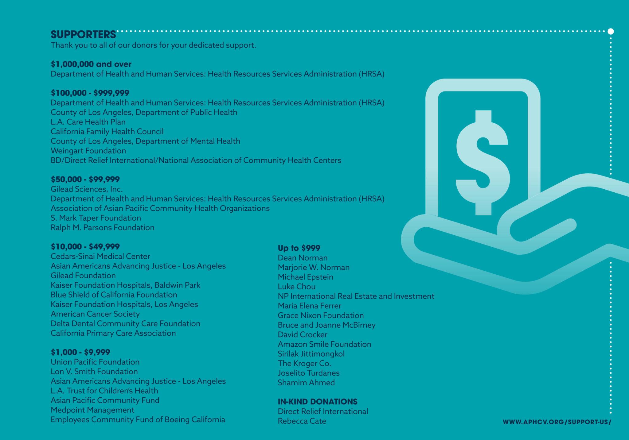 APHCV Annual Report Page 7